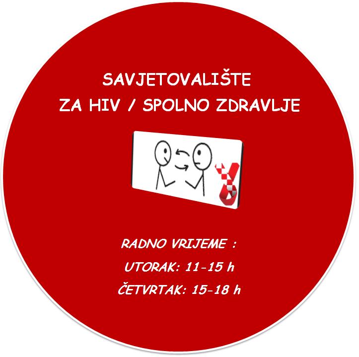 NOVA LOPTICA HIV